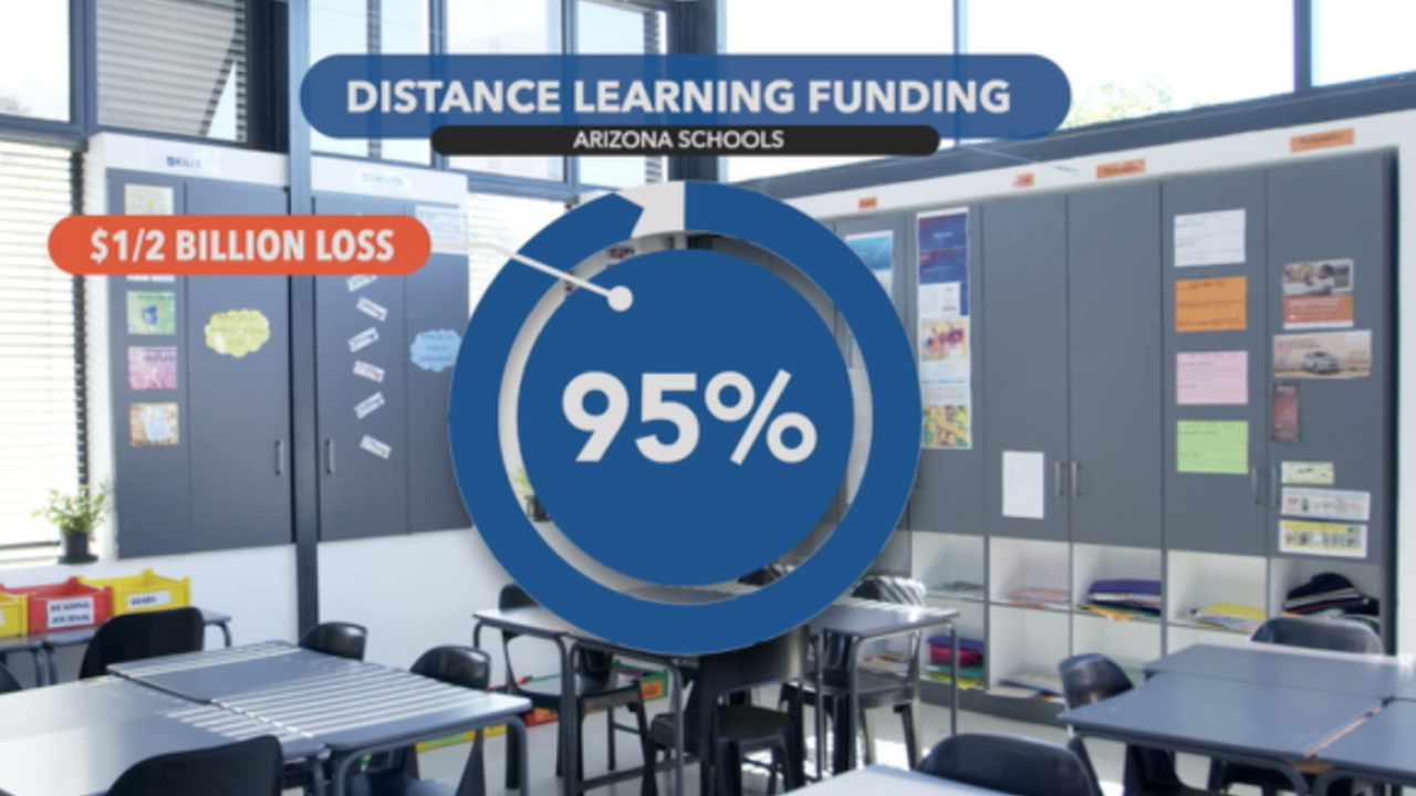 Distance Learning Funding in Arizona