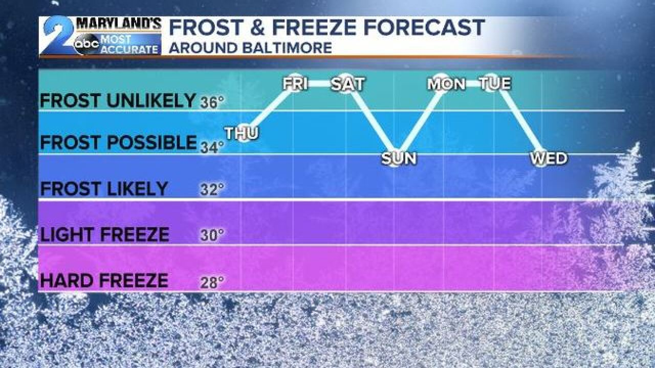 FIRST FROST: End Of The Growing Season For Some?