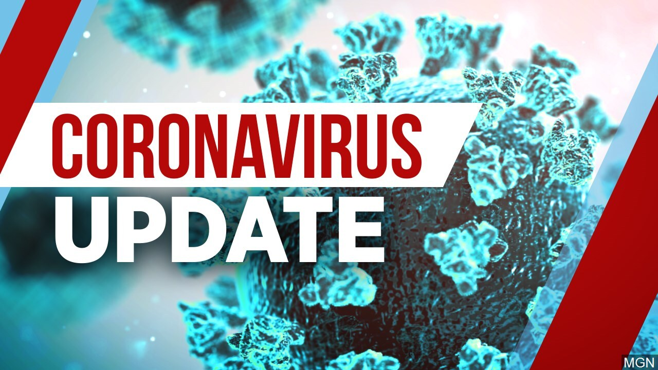 STILL TITLED: Coronavirus Update