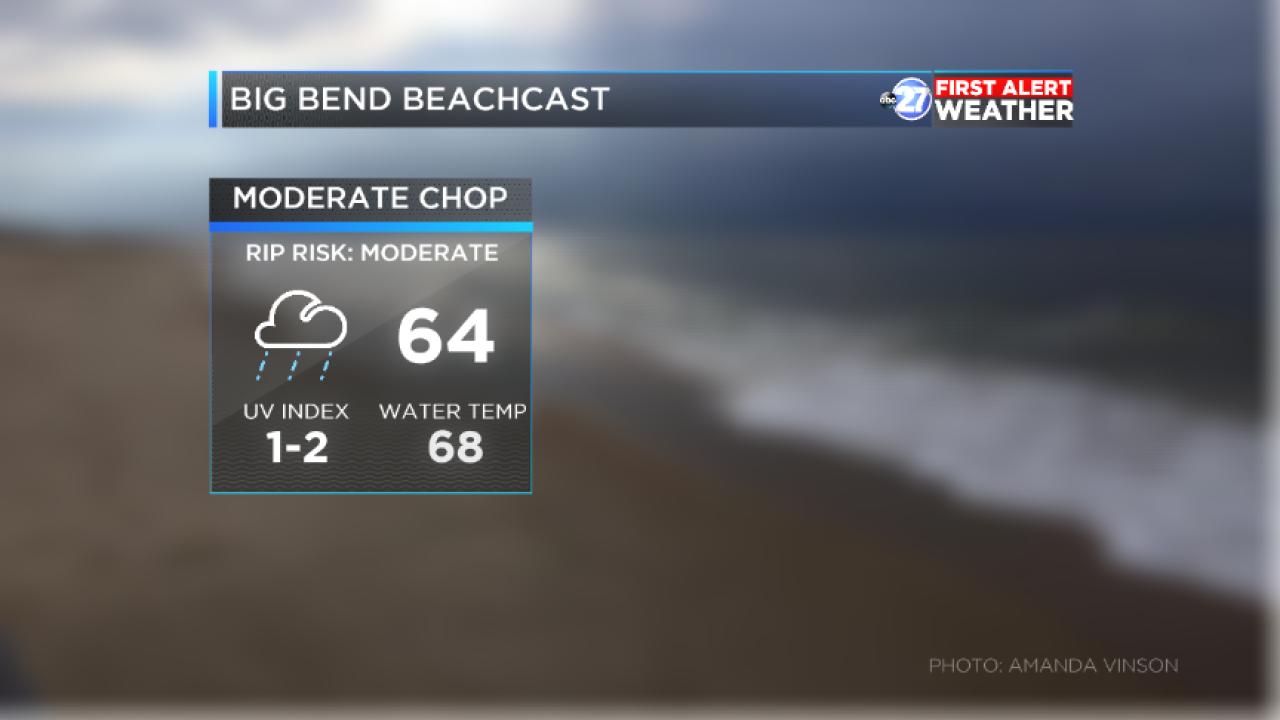 Beach forecast (11/14/2018)