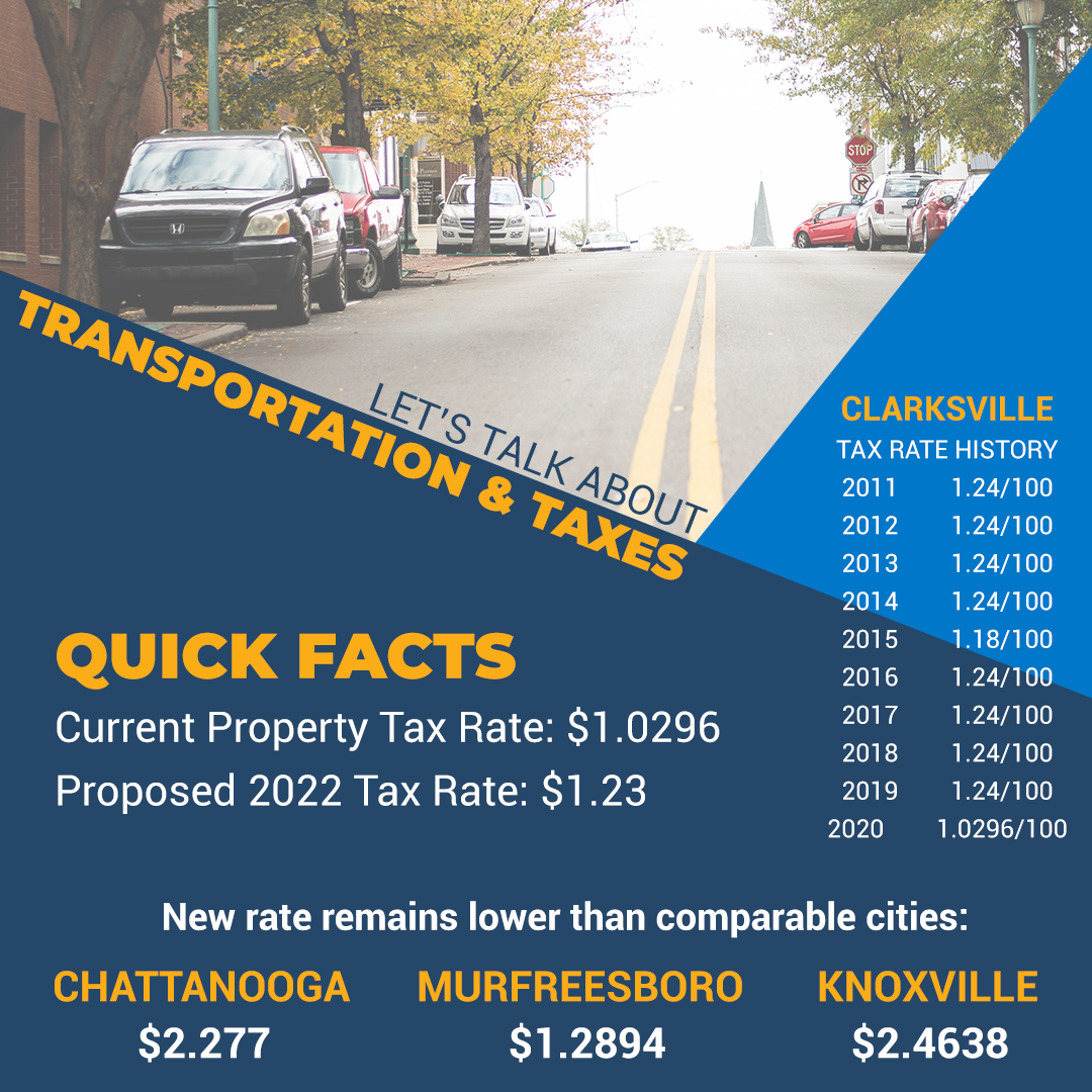 Transportation and Taxes.png