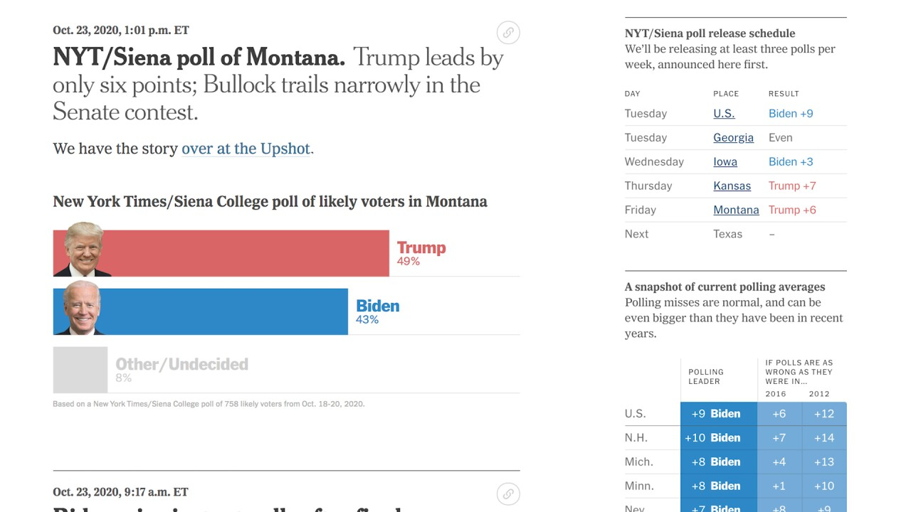 NY Times poll shows Republicans leading in MT's major races -- barely
