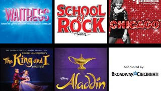 Which Broadway show would make the perfect gift?