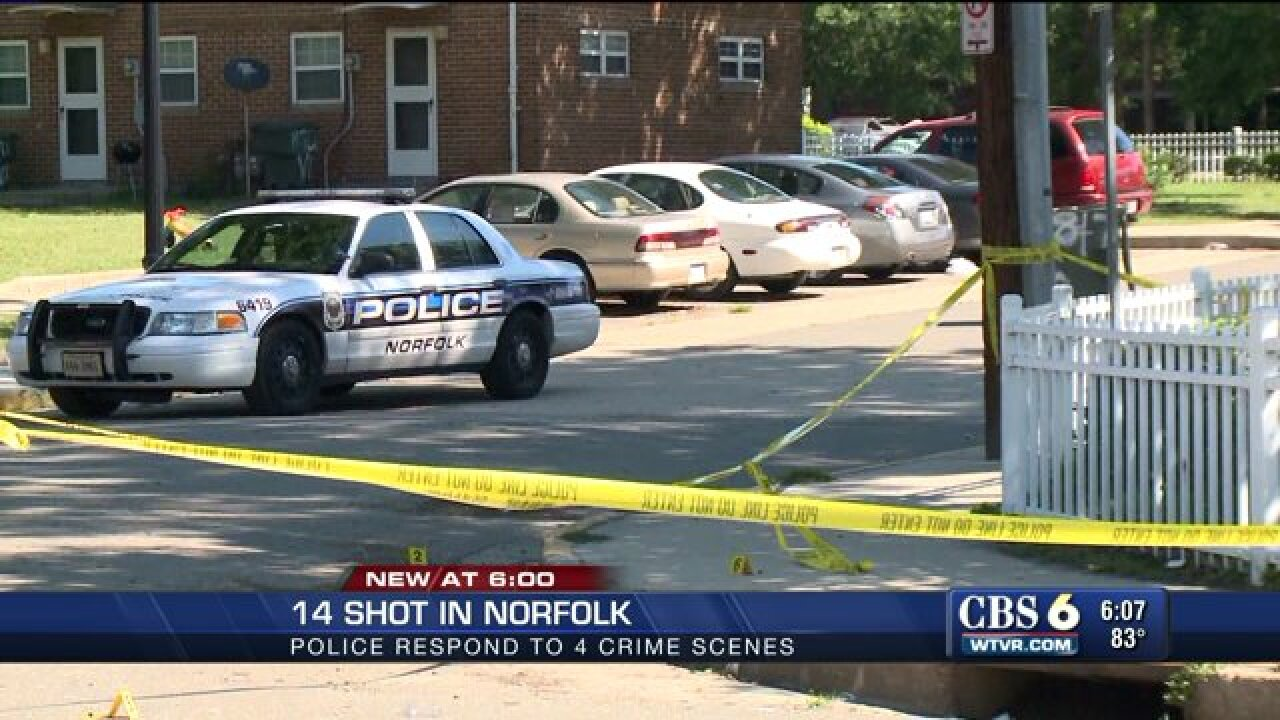 Police investigate 4 different crime scenes after 14 people shot in Norfolkovernight