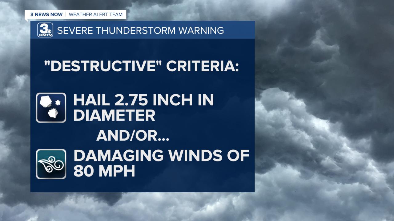 Severe Storm Criteria3.png