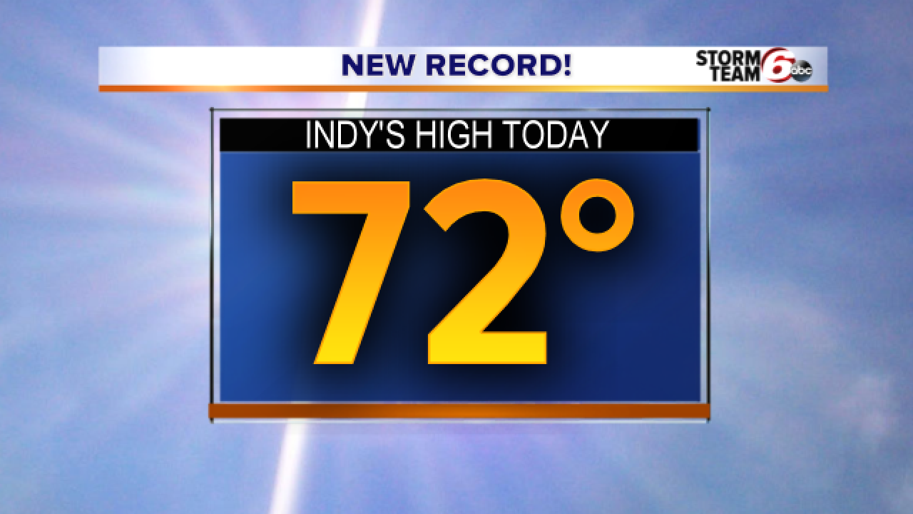 PHOTOS: Record-breaking warmth in Indy