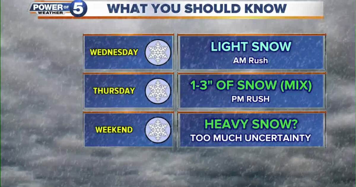 Is Snowmageddon headed our way? Possibly