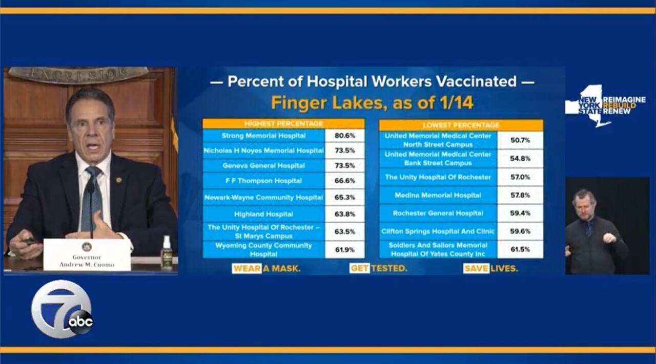 0115 vax hospital workers finger lakes.jpg