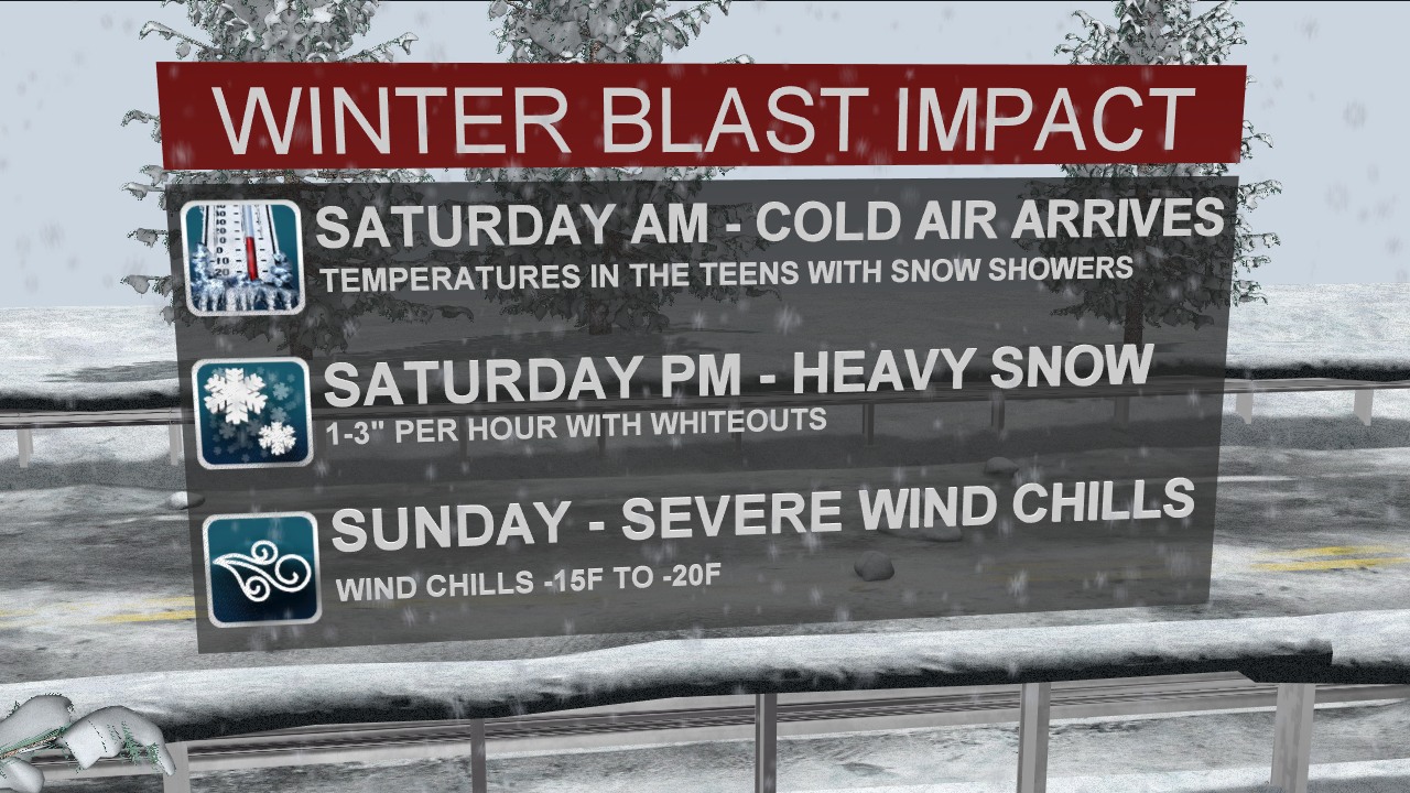 Weekend winter blast to impact WNY