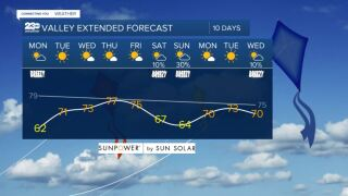 Valley 10-day forecast 10/18/2021