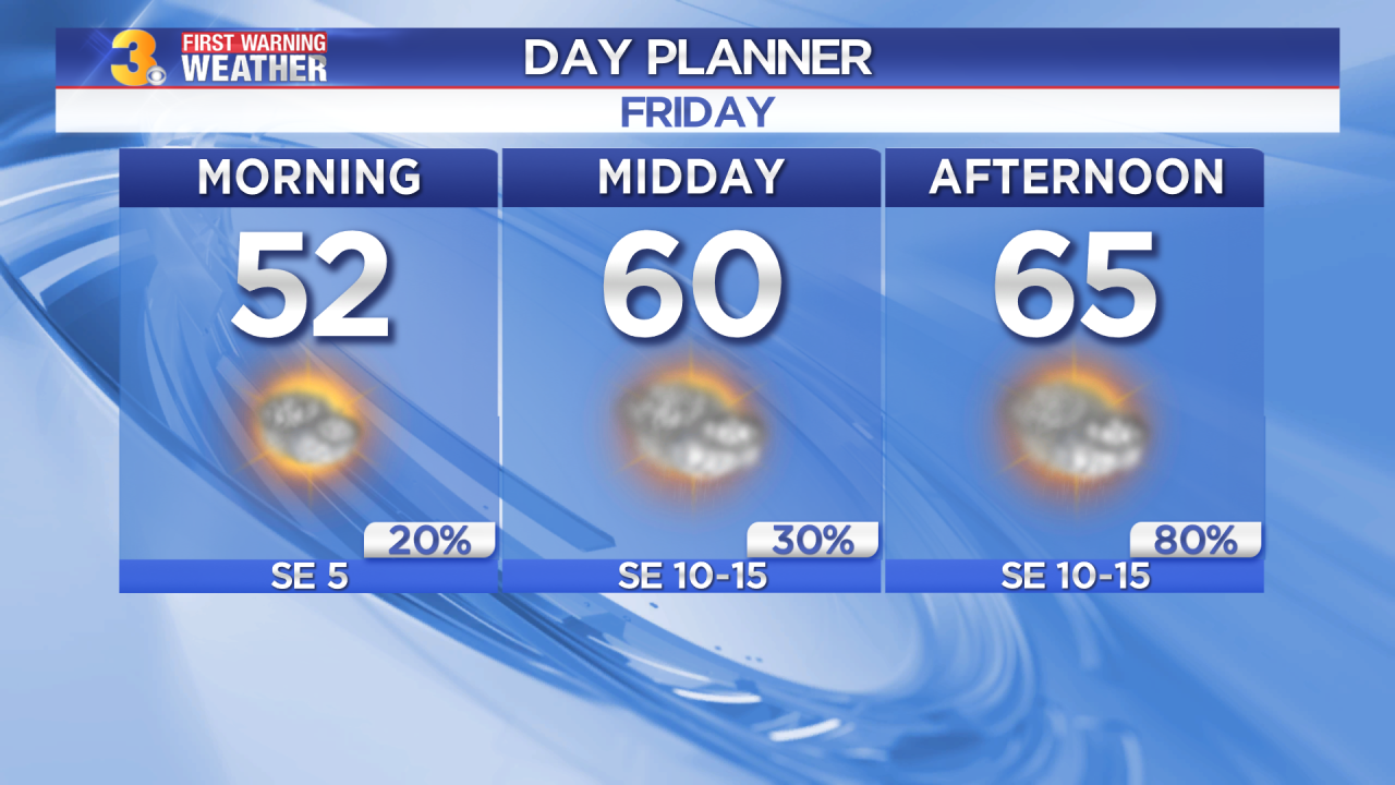 Friday's First Warning Forecast: Rain building in as the day progresses