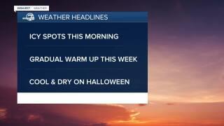 Oct 28 2020 5:15am forecast