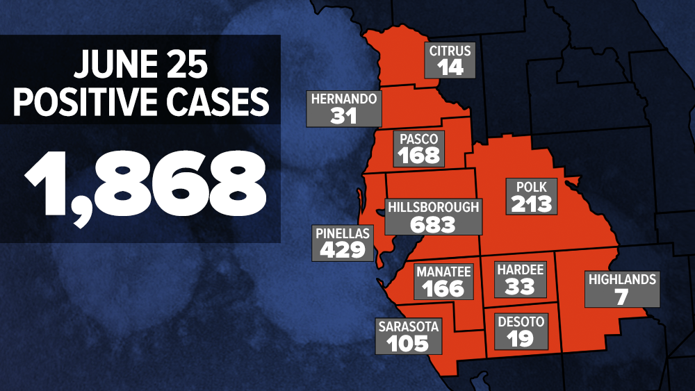 6-25-2020_WFTS_COVID_CASES_BY_COUNTY.png