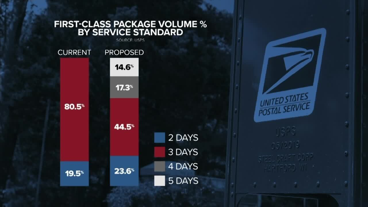 New U.S. Postal Service standards