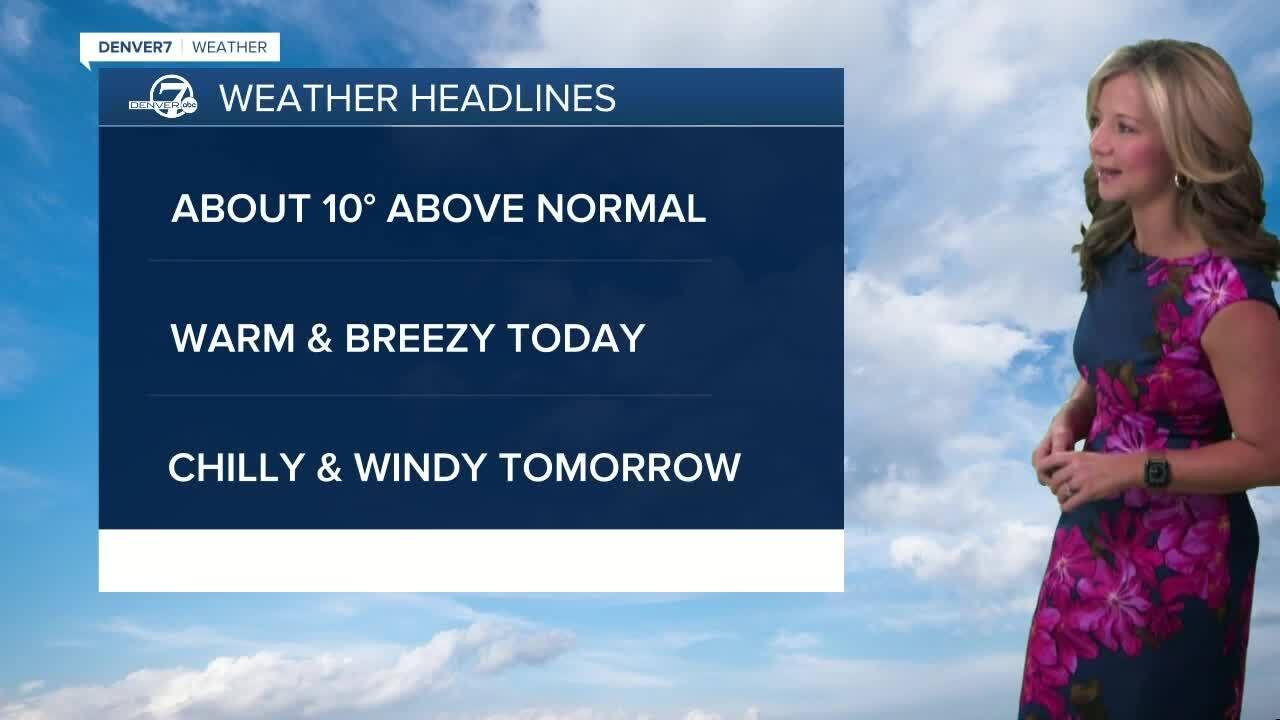 April 8 2021 5:15am forecast