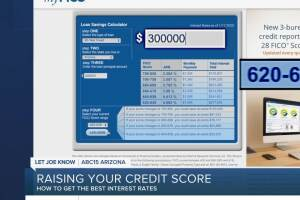 Raising your credit score