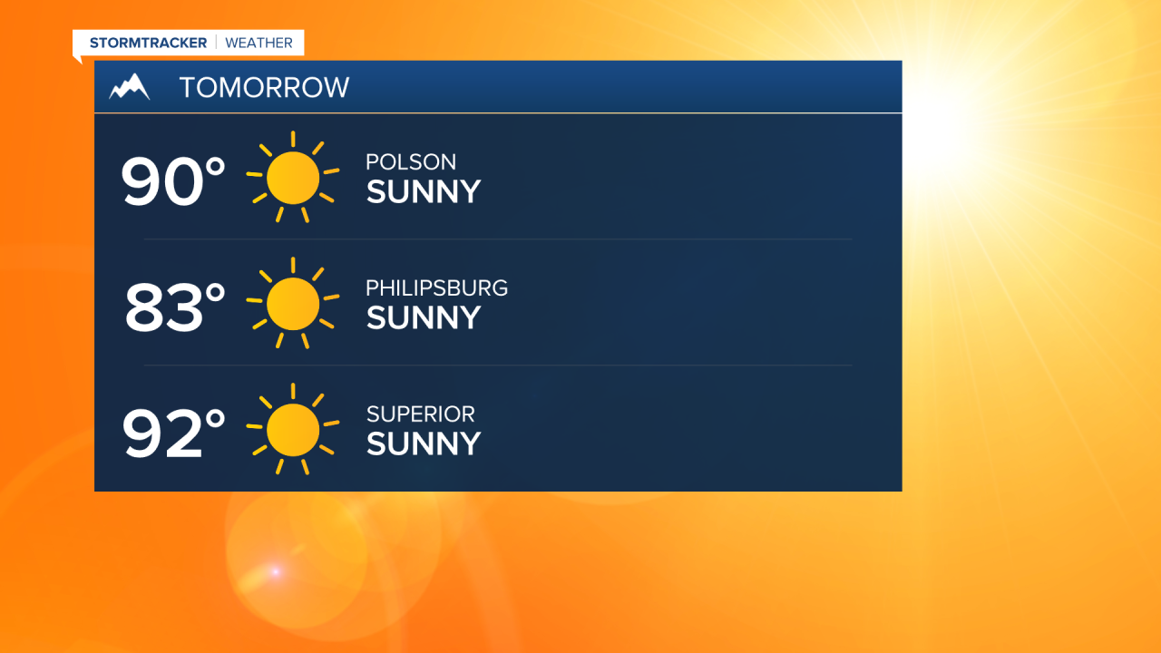 Highs Wednesday return to the 90s in Western Montana valleys