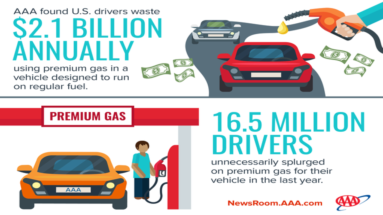 AAA: Don't use premium gas if not necessary