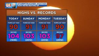 No Records, Despite the Heat Wave