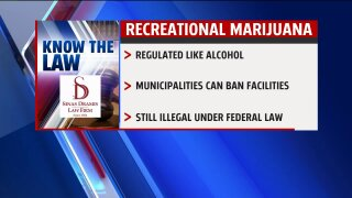 Know the Law – Recreational Marijuana
