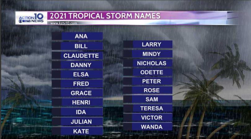 2021 season tropical storm names.JPG