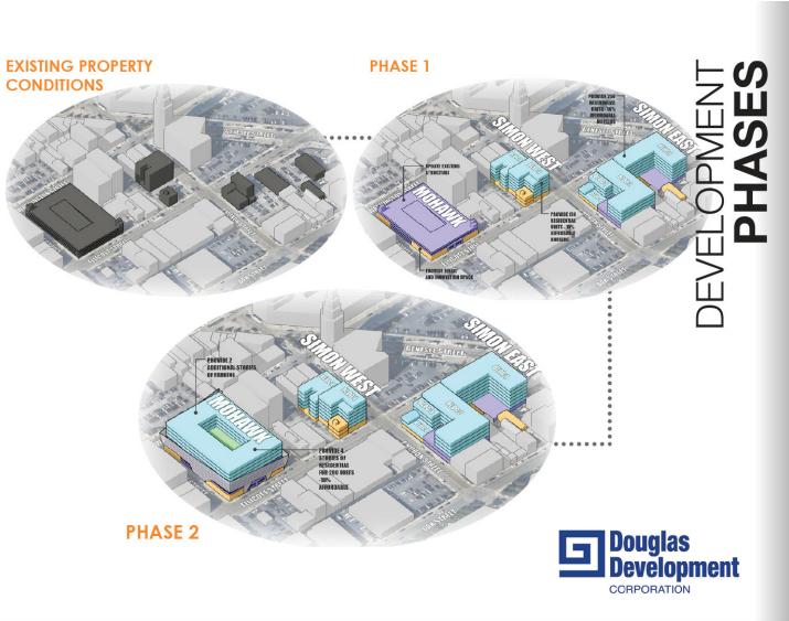 Douglas Development and Antunovich Associates proposal