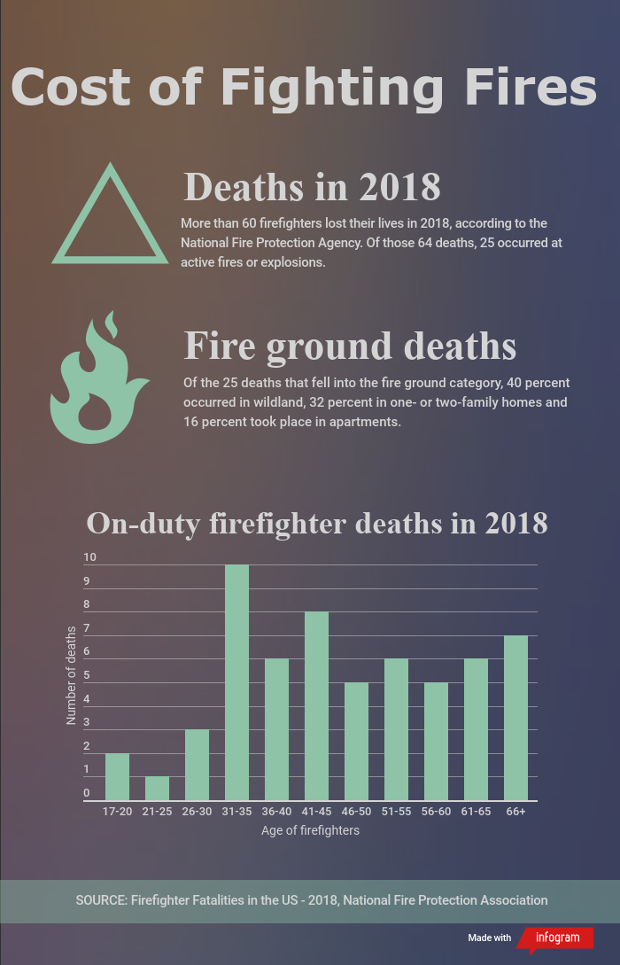 firefighter-stats (1).png