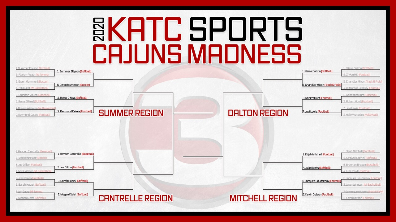 Cajuns Madness Secound Rd Bracket.jpg