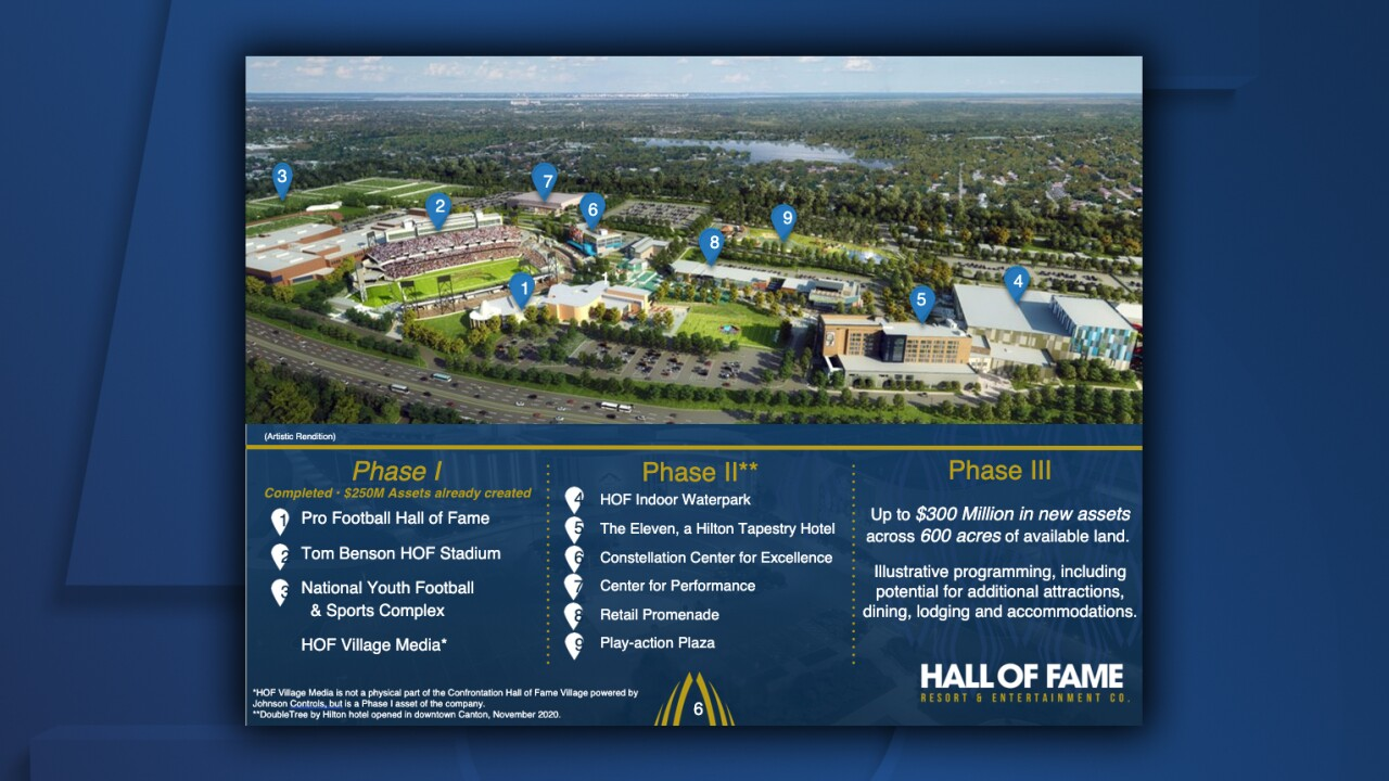 Canton Football Hall of Fame Phases.jpg