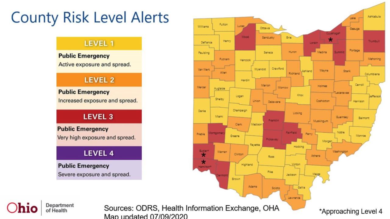 Ohio public alert syem
