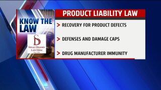 Know the Law – Product Liability Law