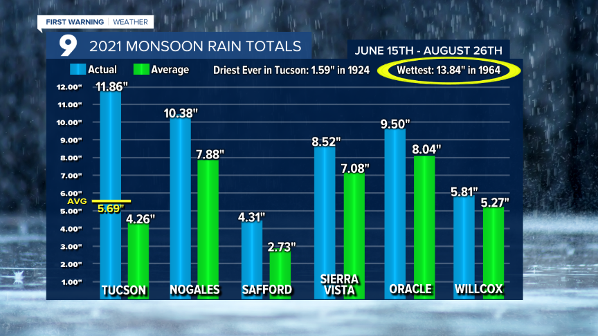 Cuy Monsoon Rainfall So Far (2).png