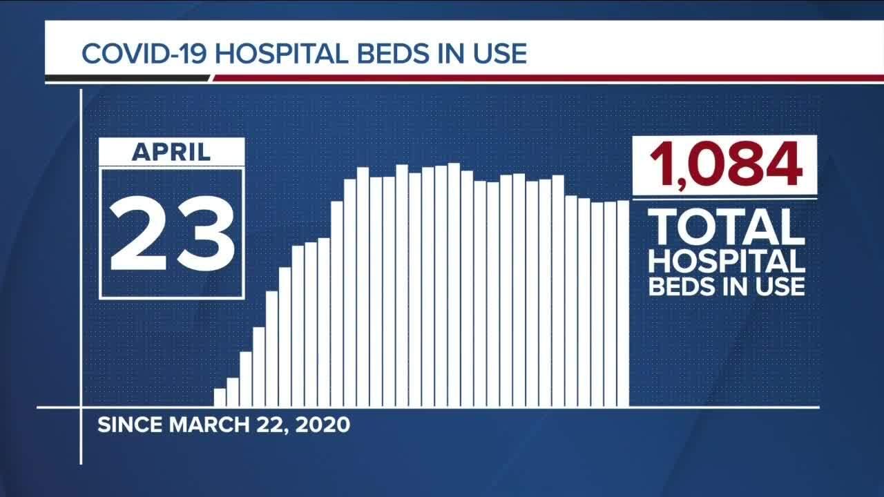 April 23 2020 hospitalization numbers