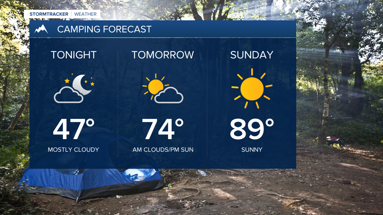 A dry weekend besides a quick shower Saturday morning in the northwest