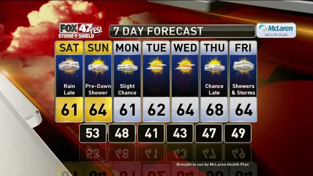 Brett's Forecast 10-4