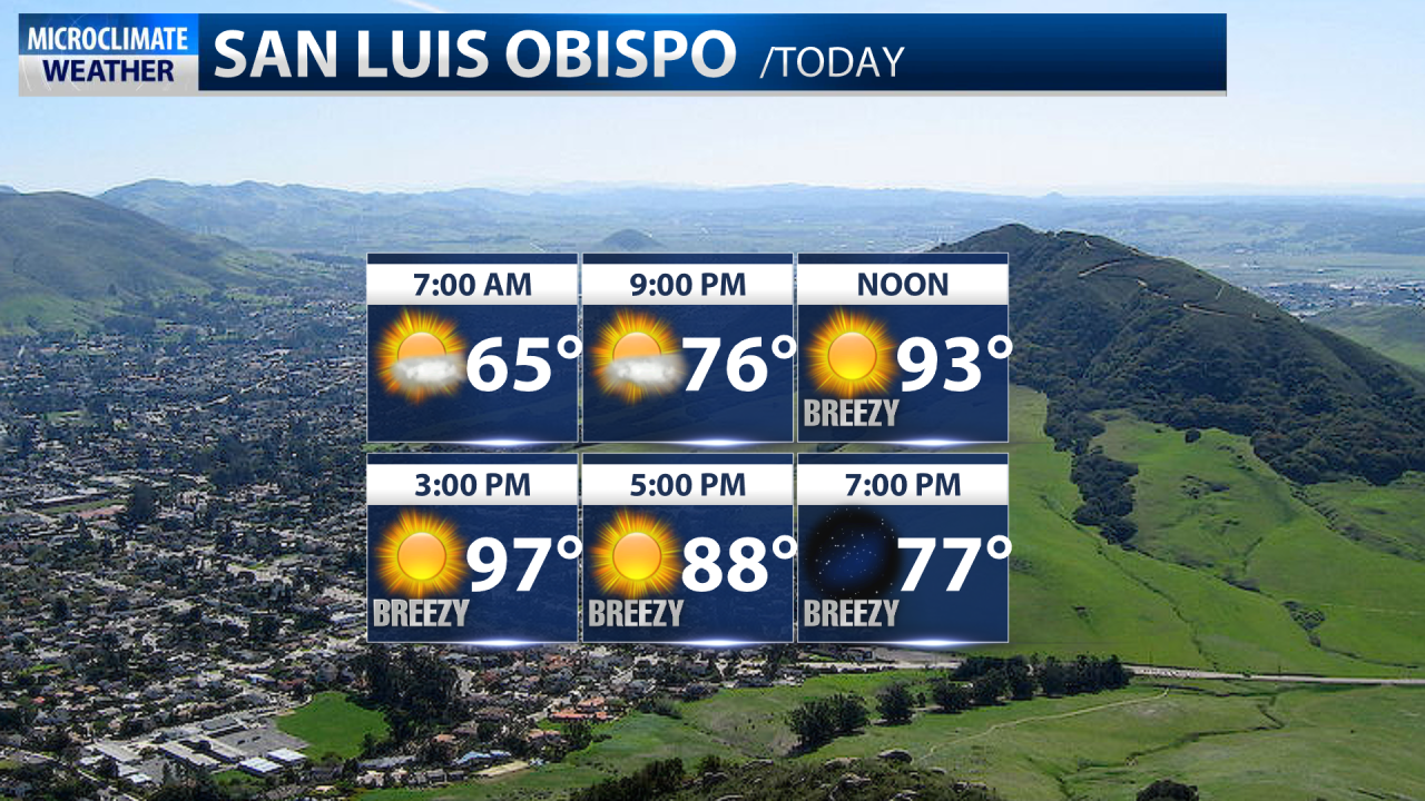 Heat advisory issued for San Luis Obispo, Santa Barbara Counties