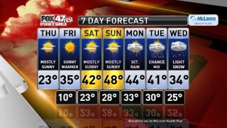 Claire's Forecast 2-20