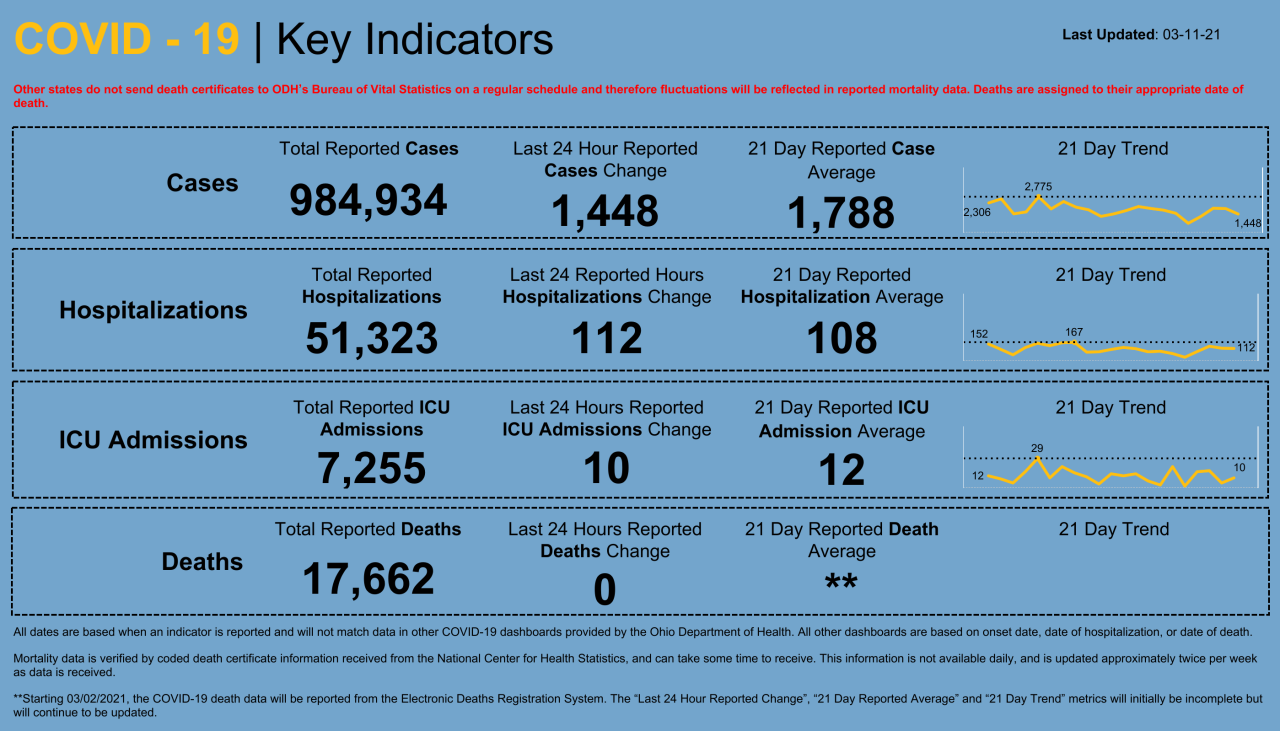 Dashboard _ Key Indicators (30).png