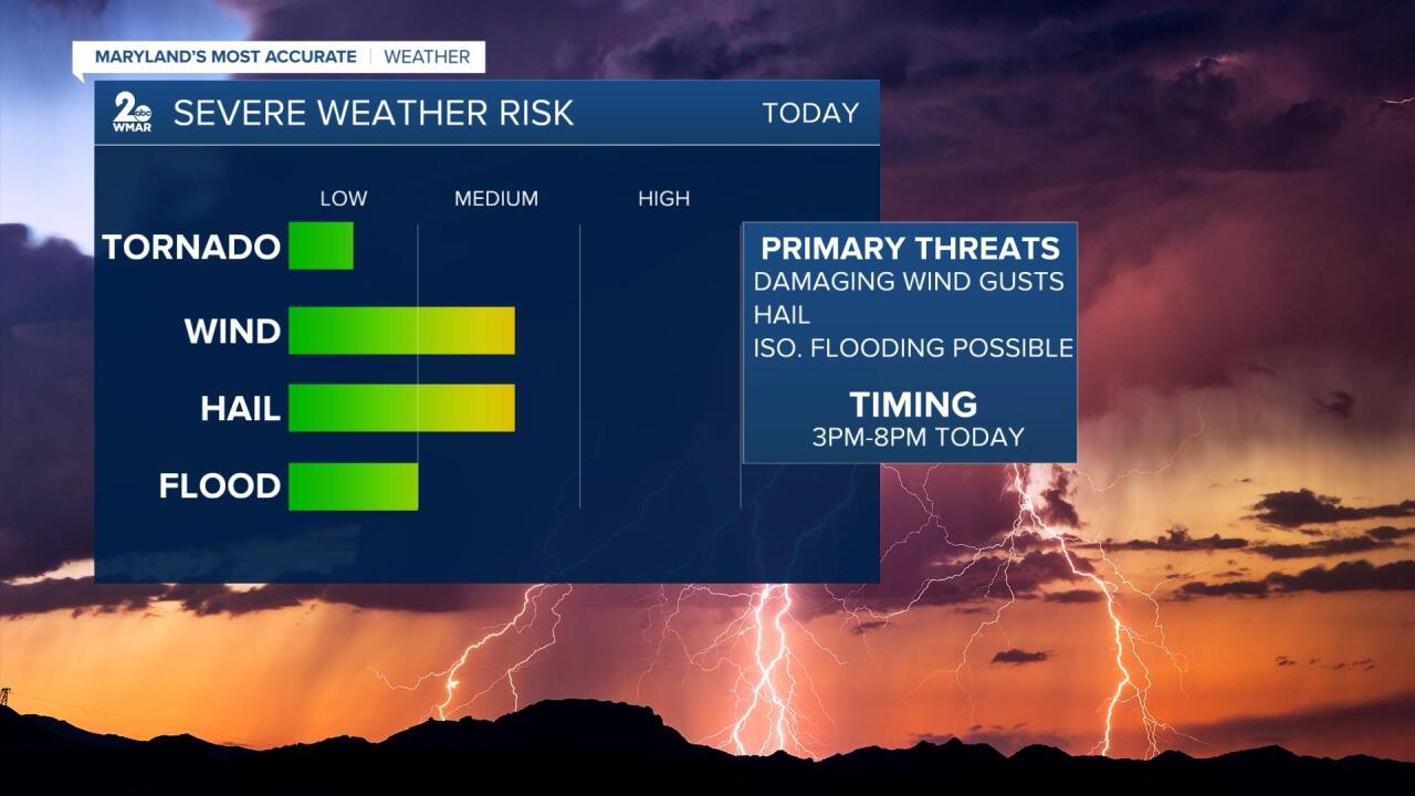 Severe Weather Risks.jpg