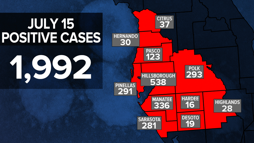 7-15-20-WFTS_COVID_CASES_BY_COUNTY.png