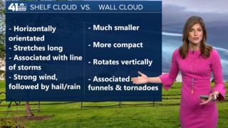 Storm Cloud vs Shelf Cloud.png