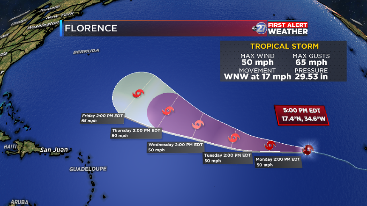 Tropical Storm Florence track, 09/02/2018