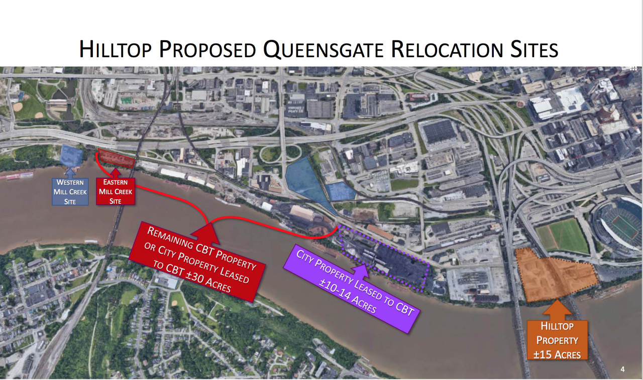 Hilltop's proposed relocation sites in Queensgate.