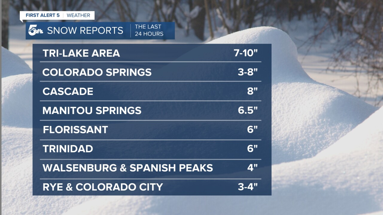 Snow reports 2.18.21