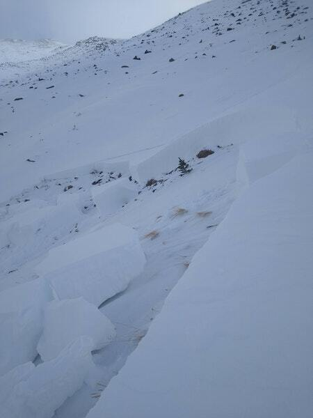 Nov 24 2020 avalanche_Summit County
