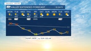 Valley 10-day forecast 10/4/2021