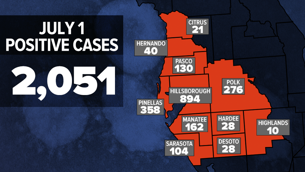 7-1-2020_WFTS_COVID_CASES_BY_COUNTY.png