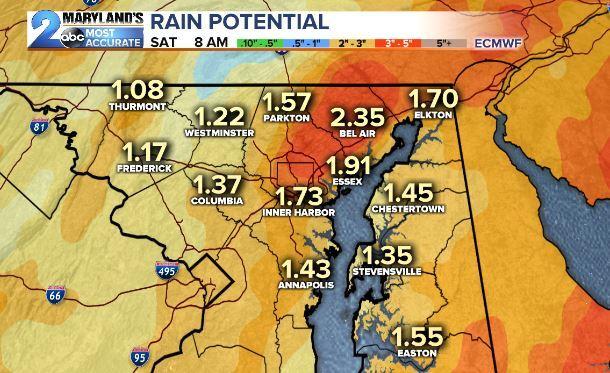 Local Rain Amounts