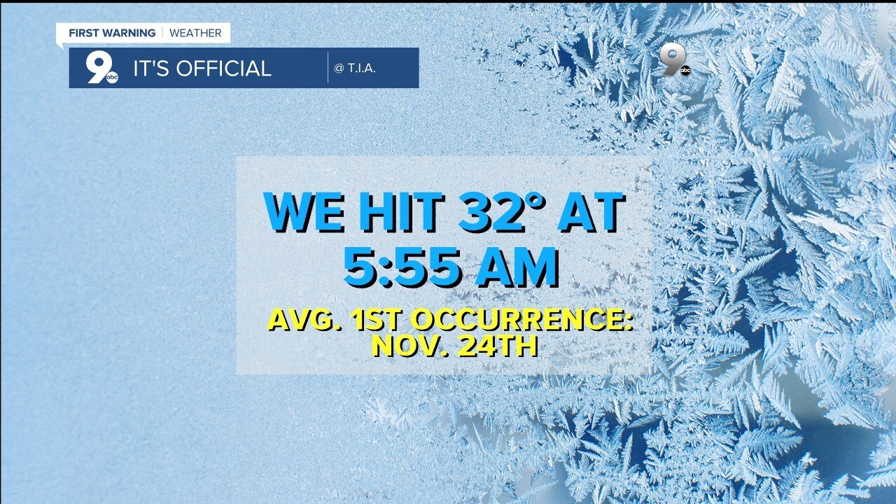 Tucson hit its first freeze of the season this morning, at the Tucson International Airport. It occurred at 5:55 AM.