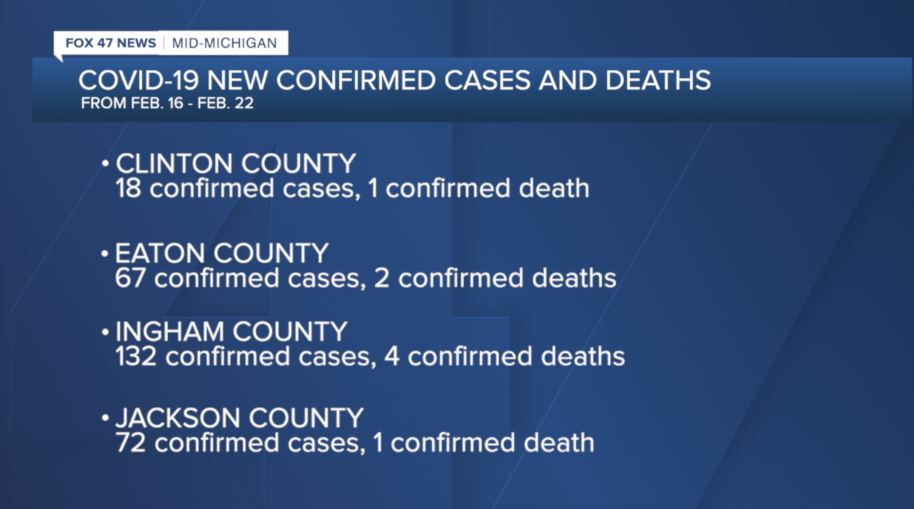 COVID-19 New Confirmed Cases and Deaths